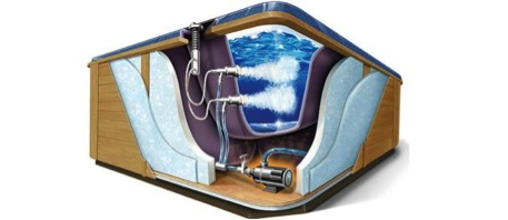 hot tub cross section