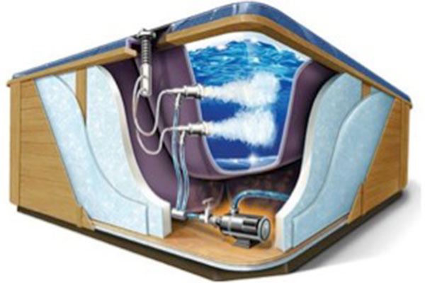 Hot Tub Jets and Line Maintenance | ThermoSpas Hot Tubs